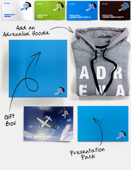 Tandem Skydive Gift Experience